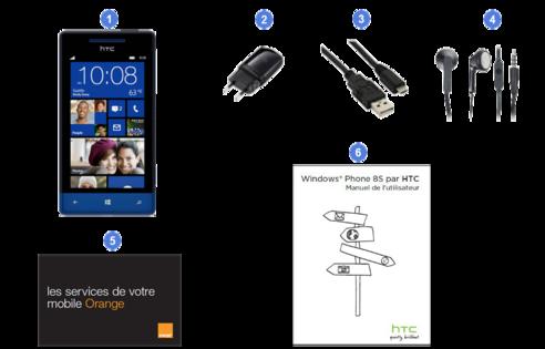 htc windows phone 8s, contenu du coffret.