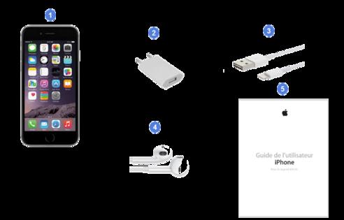 Apple iphone 6, contenu du coffret.