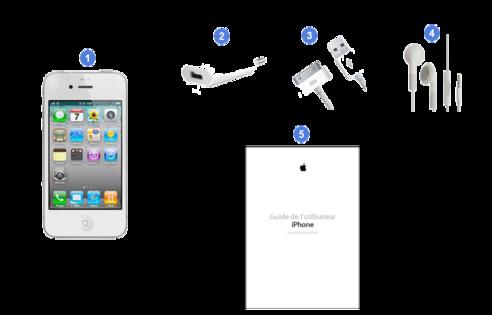 apple iphone 4s, contenu du coffret.