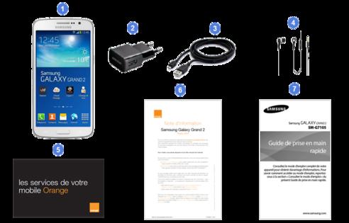 Samsung Galaxy Grand 2 4G, contenu du coffret.