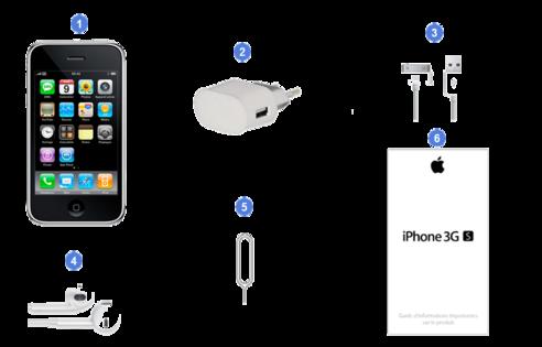 Apple iphone 3 GS, contenu du coffret.