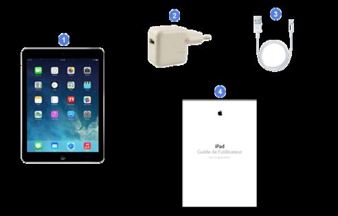 apple ipad mini retina, contenu du coffret.