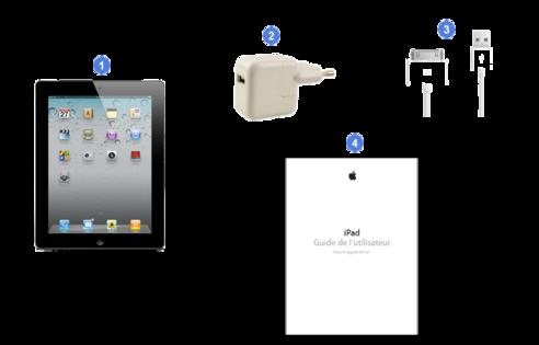 apple ipad wifi 4g, contenu du coffret.