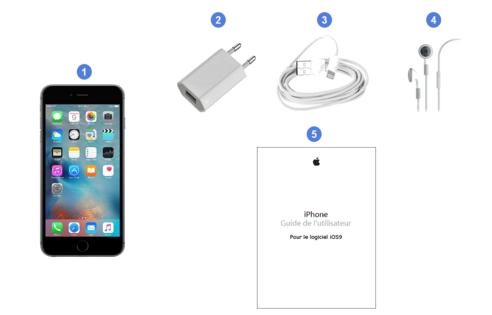 apple iphone 6s contenu coffret.