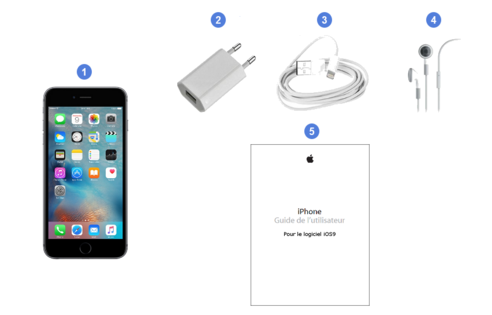 apple iphone 6s plus, contenu coffret.